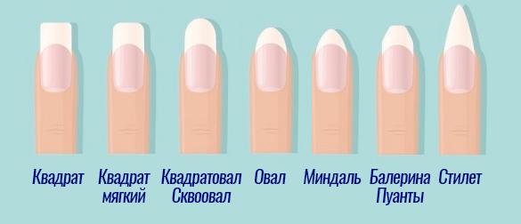 Формы пальцев - маникюр.png