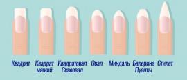Популярные формы ногтей для маникюра - тренды 2020 года!